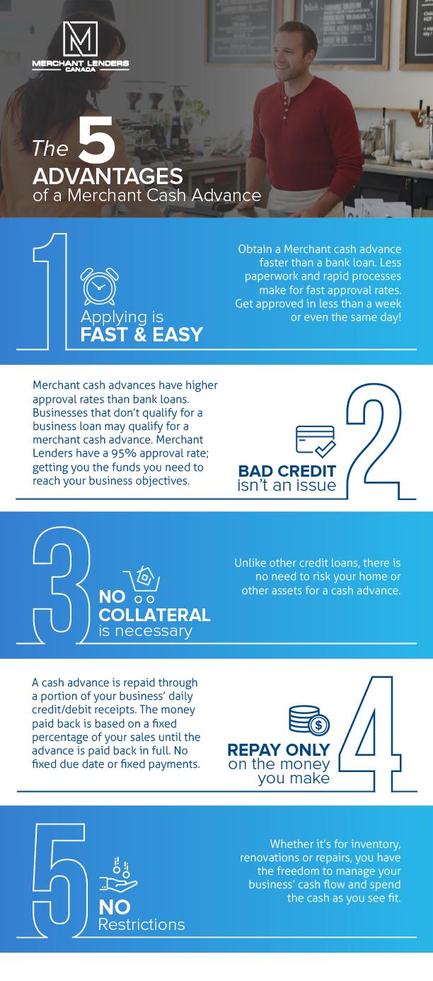 advantages-of-a-merchant-cash-advance